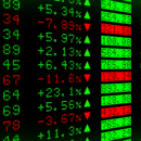 How Can You Use Stop Loss While Trading Online?