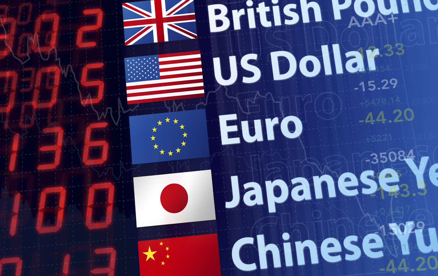 New Trends For Forex Trading